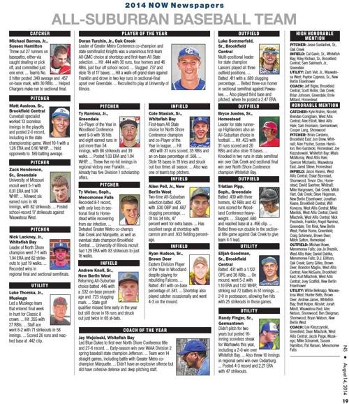 All-Suburban Baseball Teams 2007-2014