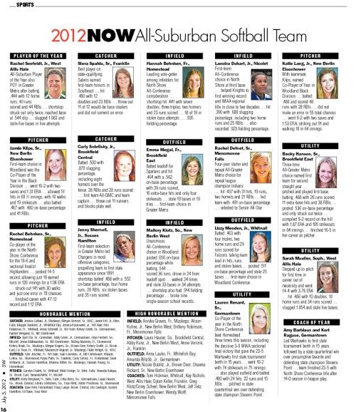 NOW All Suburban Softball Teams